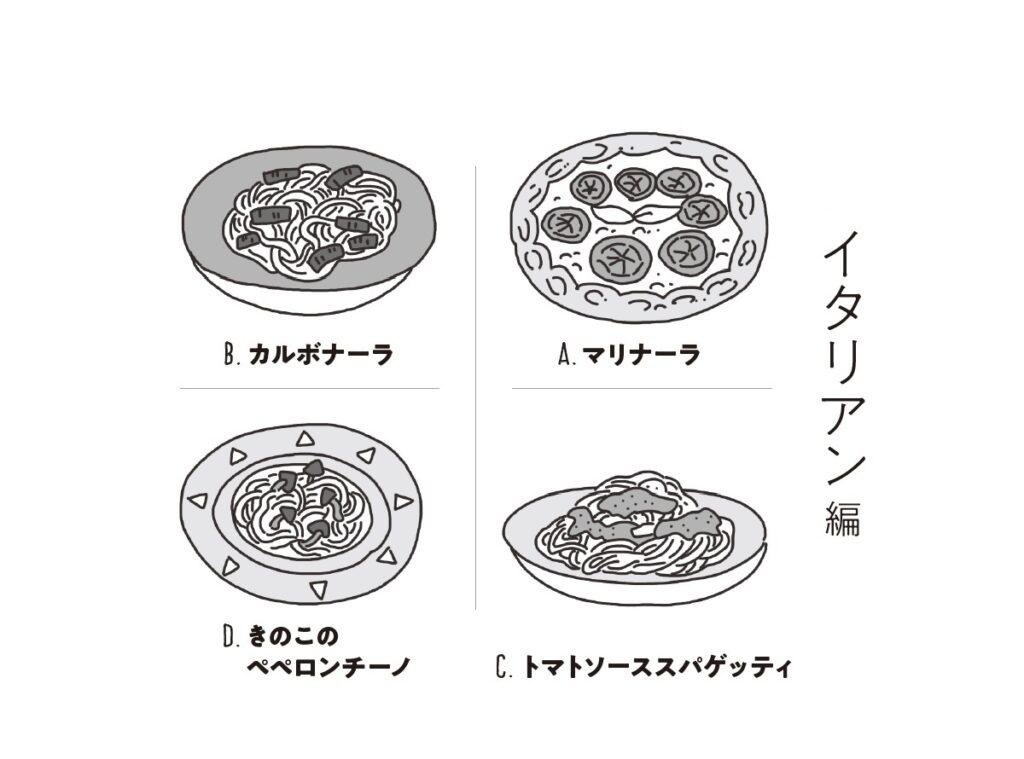 2234 food2-1