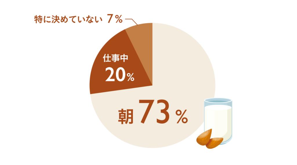 アーモンドミルク-01-2