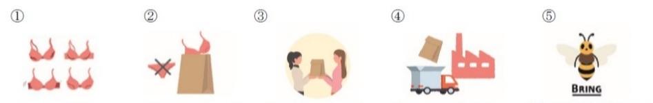【ワコール】「ワコール ブラリサイクル」の参加方法