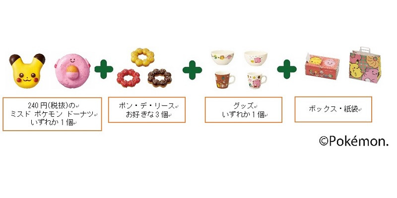 【ミスタードーナツ】『ドーナツセットA』