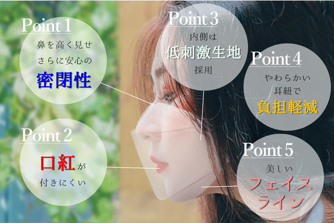 【サムライワークス】Victorian Mask