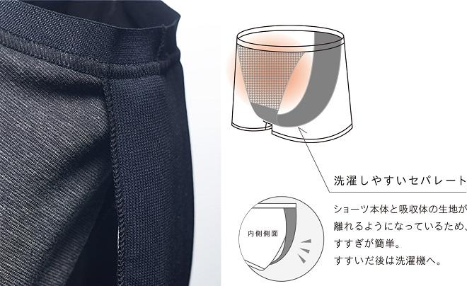 【Bé-A】『ベア シグネチャーショーツ』洗濯しやすいセパレート
