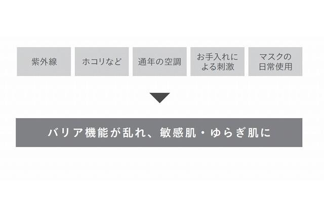 【オンリーミネラル Nude】