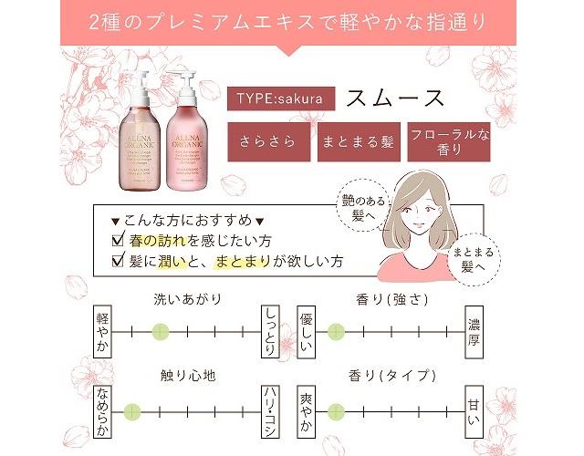 【ALLNA ORGANIC】春シャンプー&トリートメント