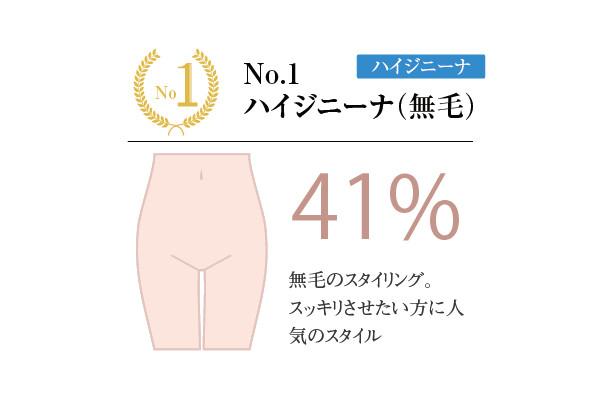 【プリート】1位ハイジニーナ