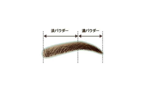 まゆ【セザンヌ】パウダリーアイブロウ