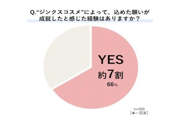 【パラドゥ】ネイルファンデーション