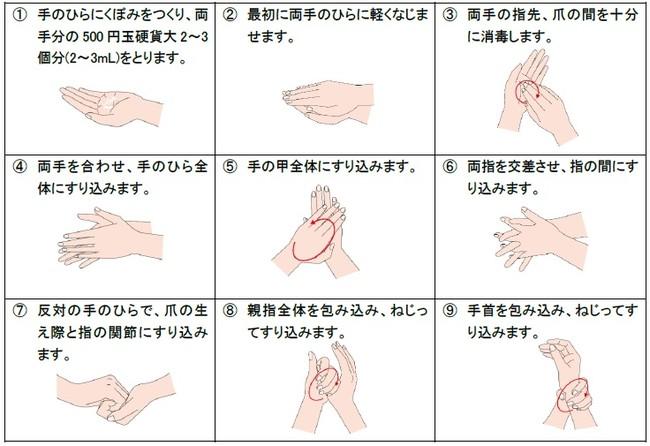 【資生堂】毎日、マスクといい関係 手指消毒 ローション
