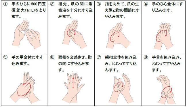 【資生堂】毎日、マスクといい関係 手指消毒 ジェル