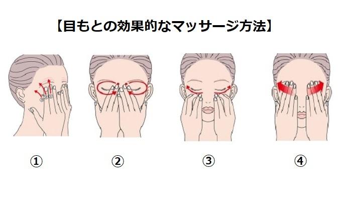 【目もとの効果的なマッサージ方法】