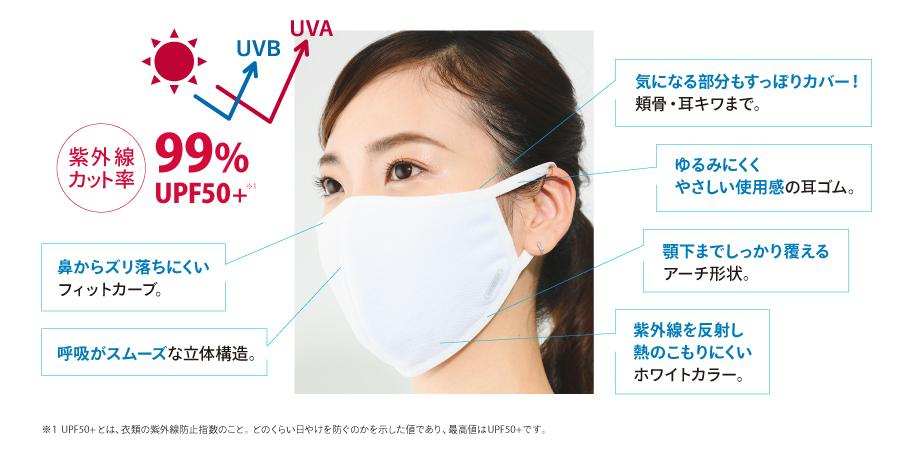 『サンカットⓇ UVカット マスク』