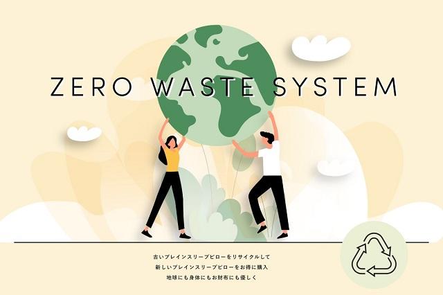 【株式会社ブレインスリープ】ゼロウェイストシステム