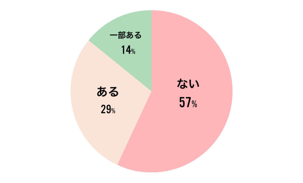 graph04