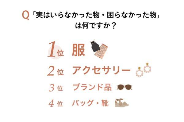 Q4. 「実はいらなかった物・困らなかった物」は何ですか?